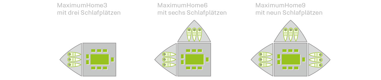 Tentastic-Maximumhome-Das-Campingzelt-mit-bis-zu-9-Schlafpl-tzen
